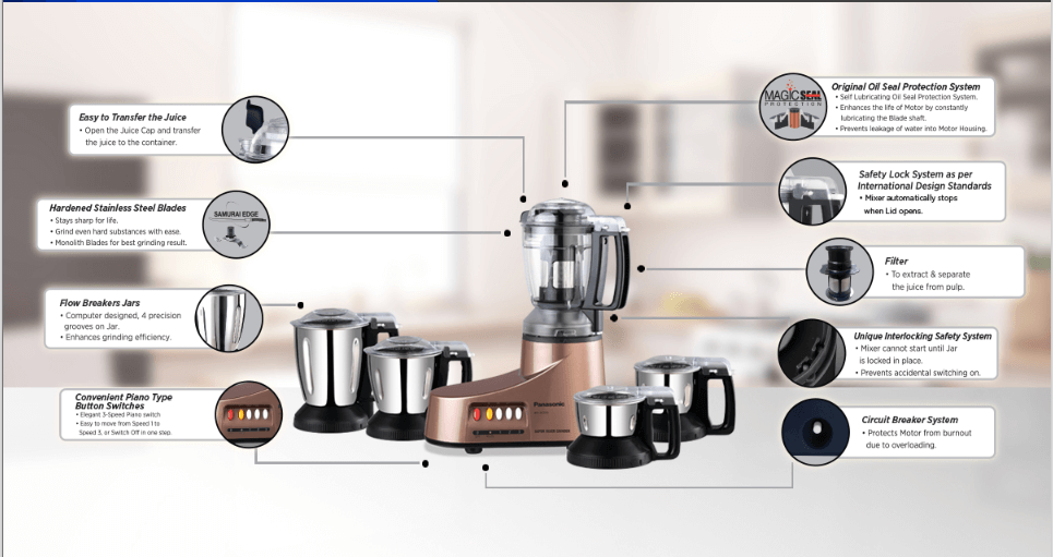 Panasonic Mixer Grinder MX AC555 Specification