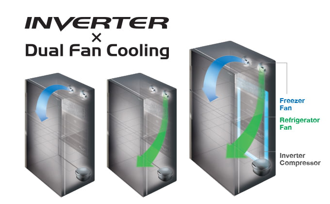 Inverter-x-dual-fan-cooling3