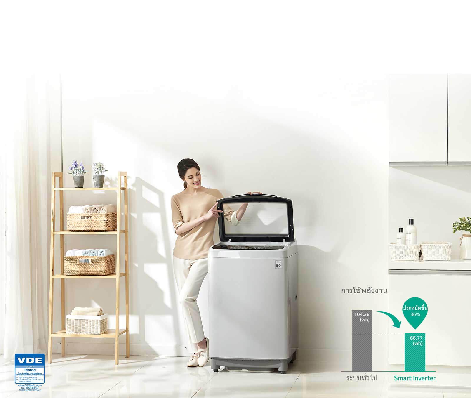 T2514VS2W-washing-machine_Energy_Saving_D