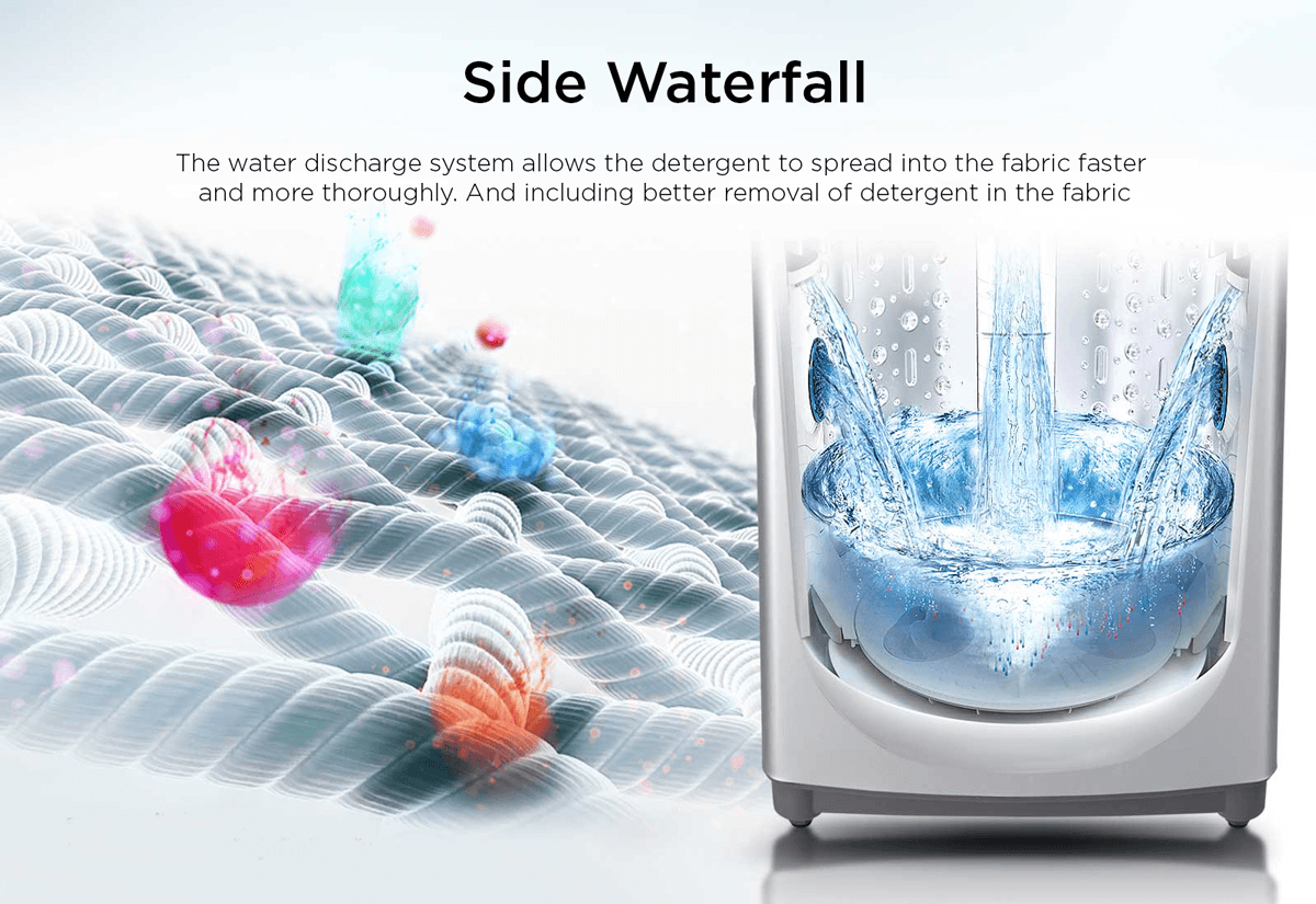 T2310VSAM_Side-Waterfall_Best-Electronics