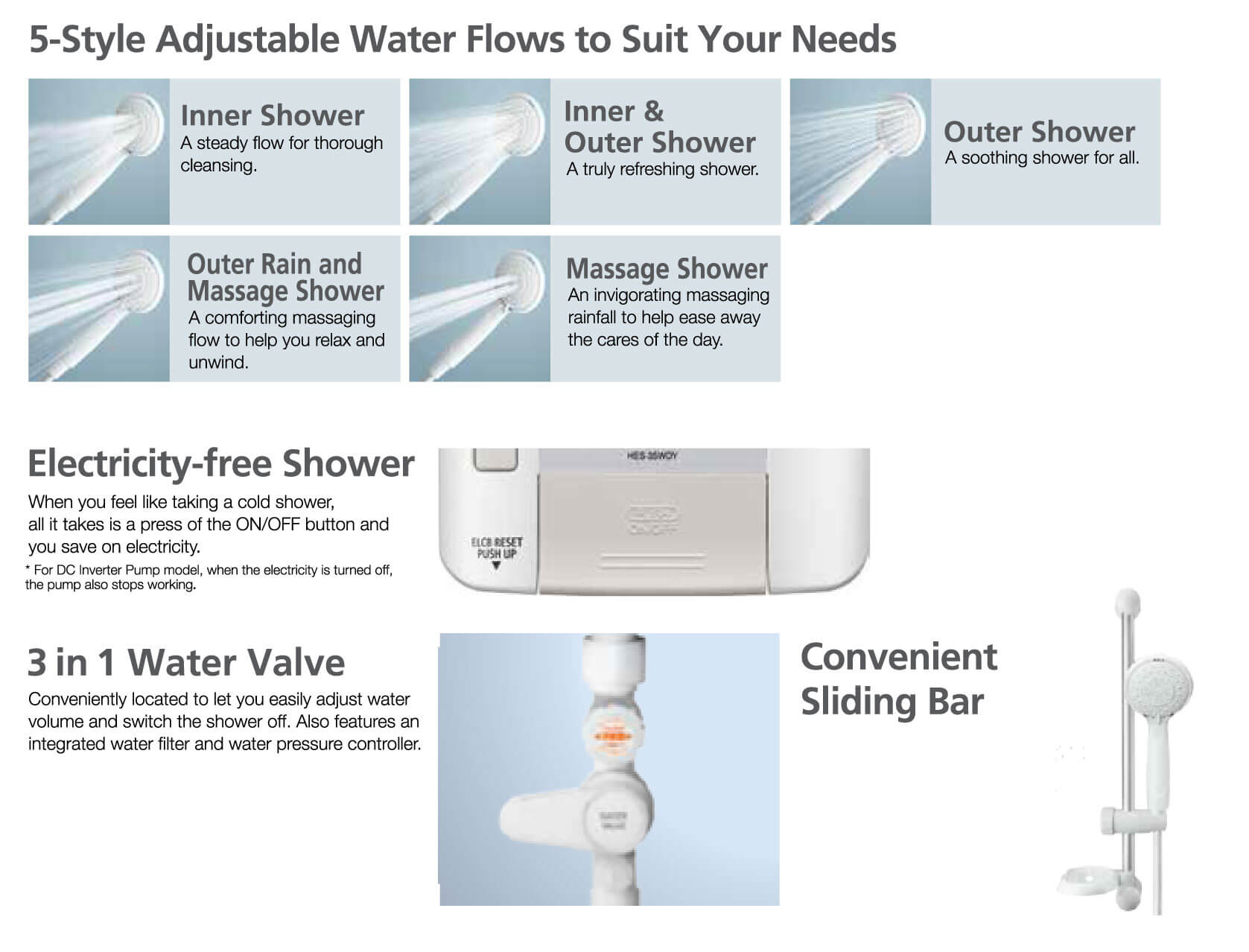 5-Style Adjustable water flows
