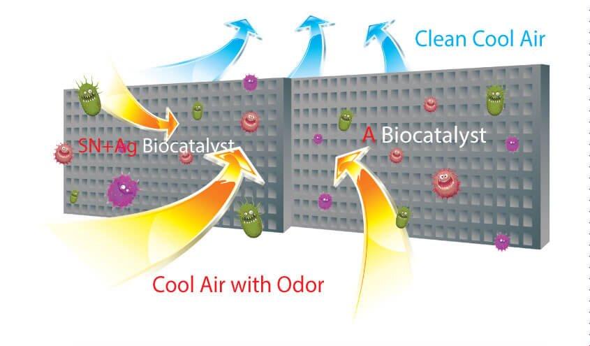 Hybrid-Bio-Deodorizer-Toshiba- Refrigerator
