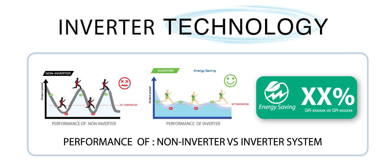 Inverter-Technology-Toshiba- Refrigerator