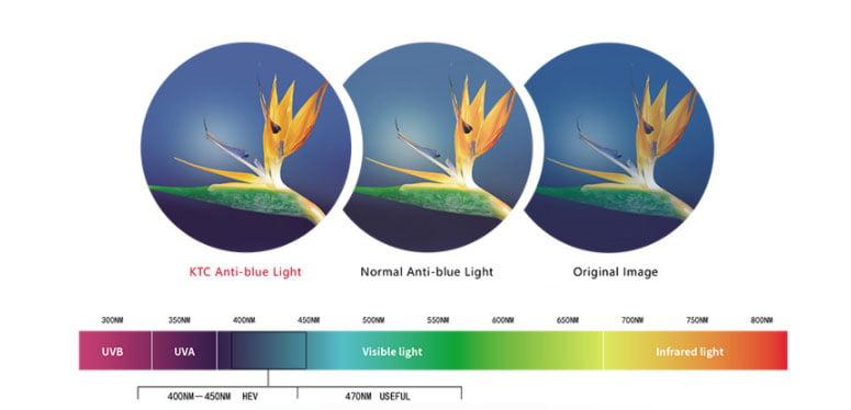 antiblue-light-1