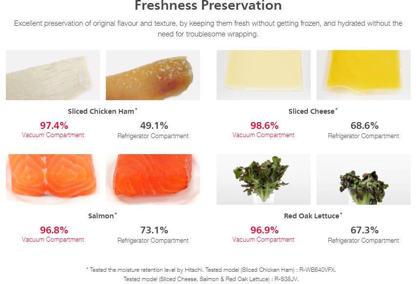 Freshness Preservation