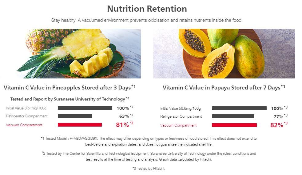 Nutrion Retention 1
