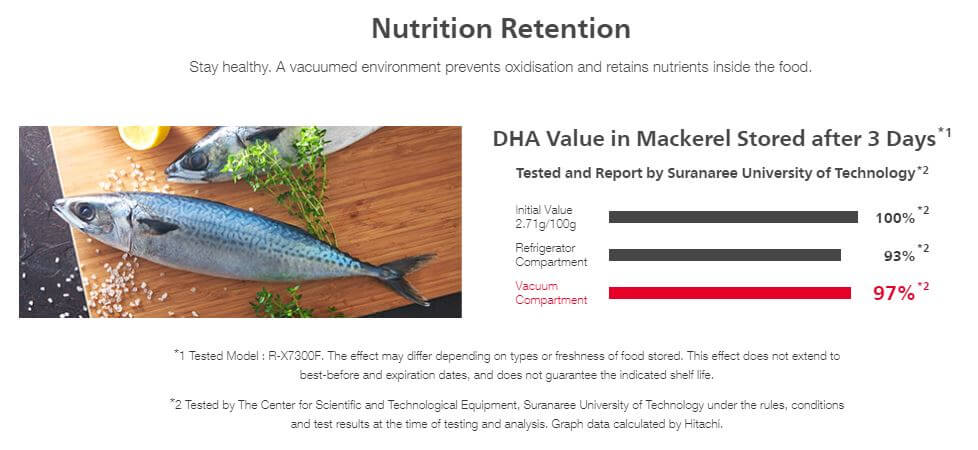 Nutrion Retention (1)